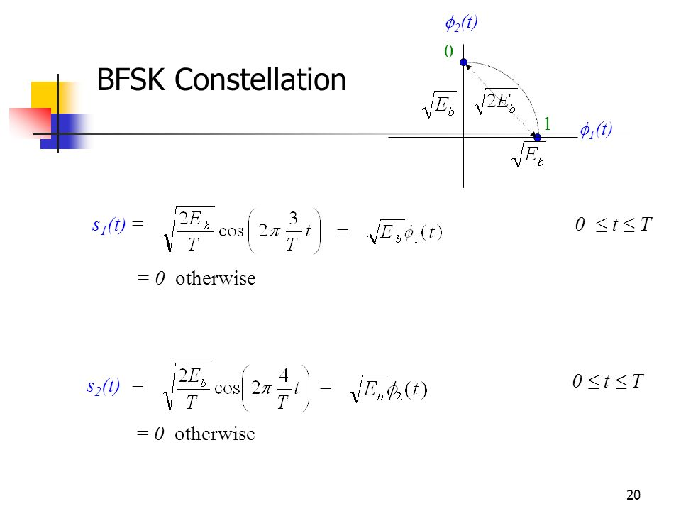 Constellation diagram ppt video online download bfsk constellation s1t 0 t t 0 otherwise ccuart Gallery
