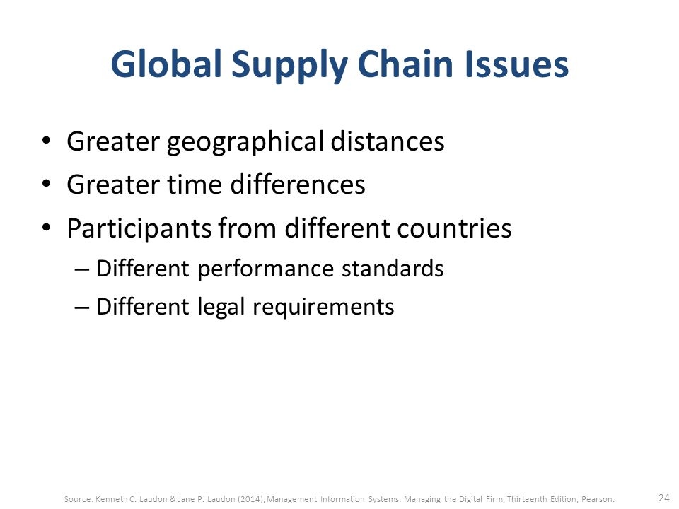 legal aspects of supply chain management essay Improve your reasearch with over 15 pages of premium content about introduction to supply chain management legal aspects of supply chain essay.