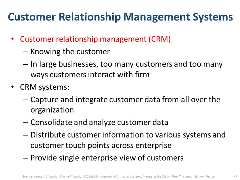 What Is CRM Software?
