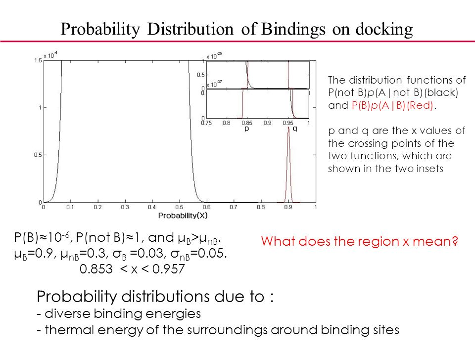 how to find probability in quantum mechanics