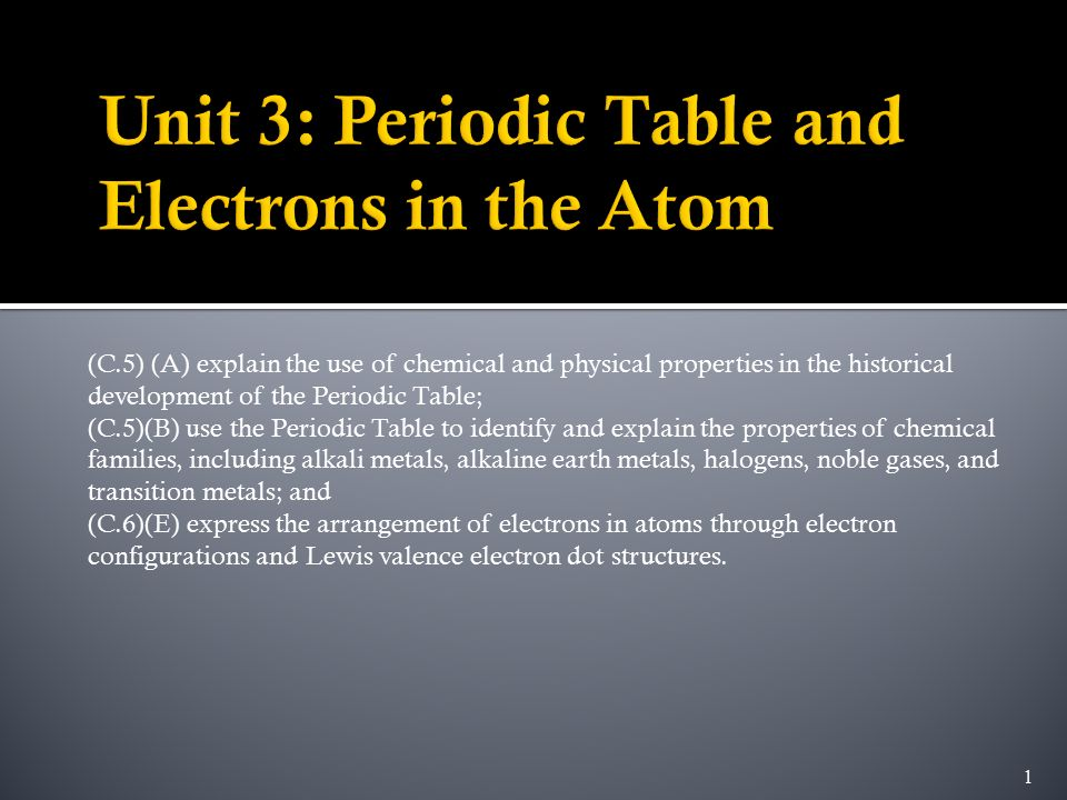 Unit 3 periodic table and electrons in the atom ppt video unit 3 periodic table and electrons in the atom urtaz Image collections