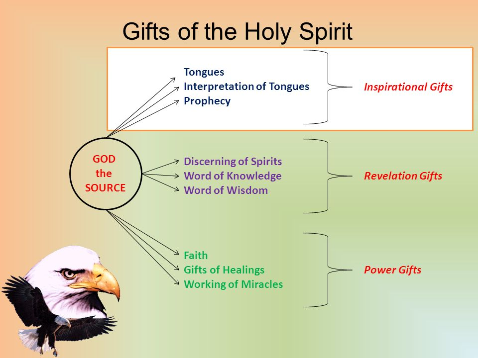 holy spirit and grandmother Engage the grandmothers and trust that spirit  holy dance and grandmother  and grandmother margaret behan  the grandmothers follow.