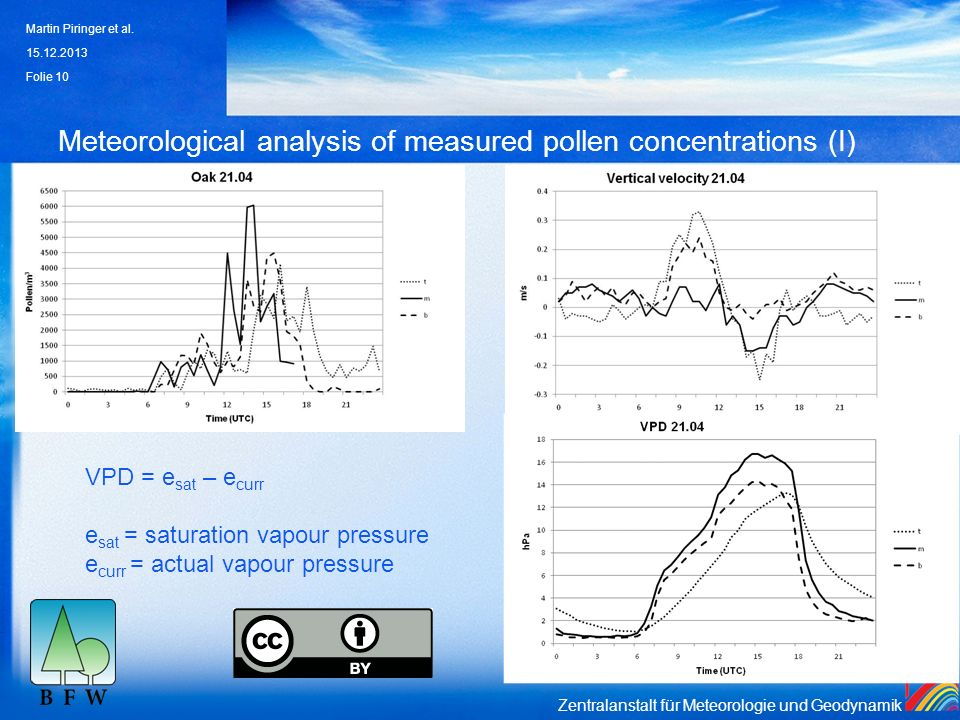 Meteorological analysis of measured pollen concentrations (I)