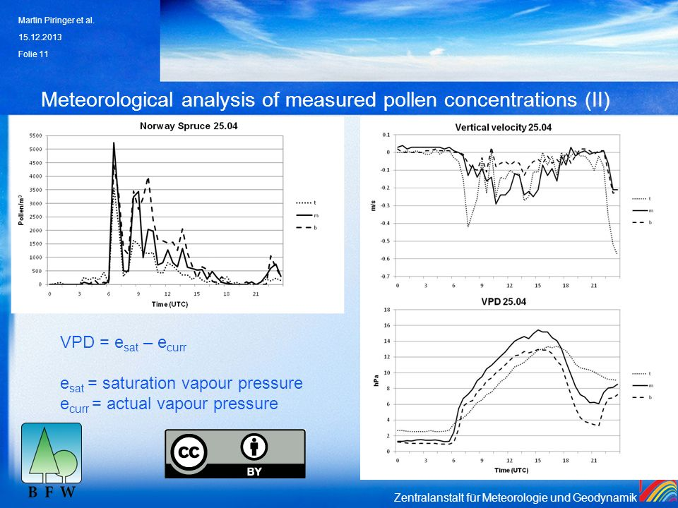 Meteorological analysis of measured pollen concentrations (II)