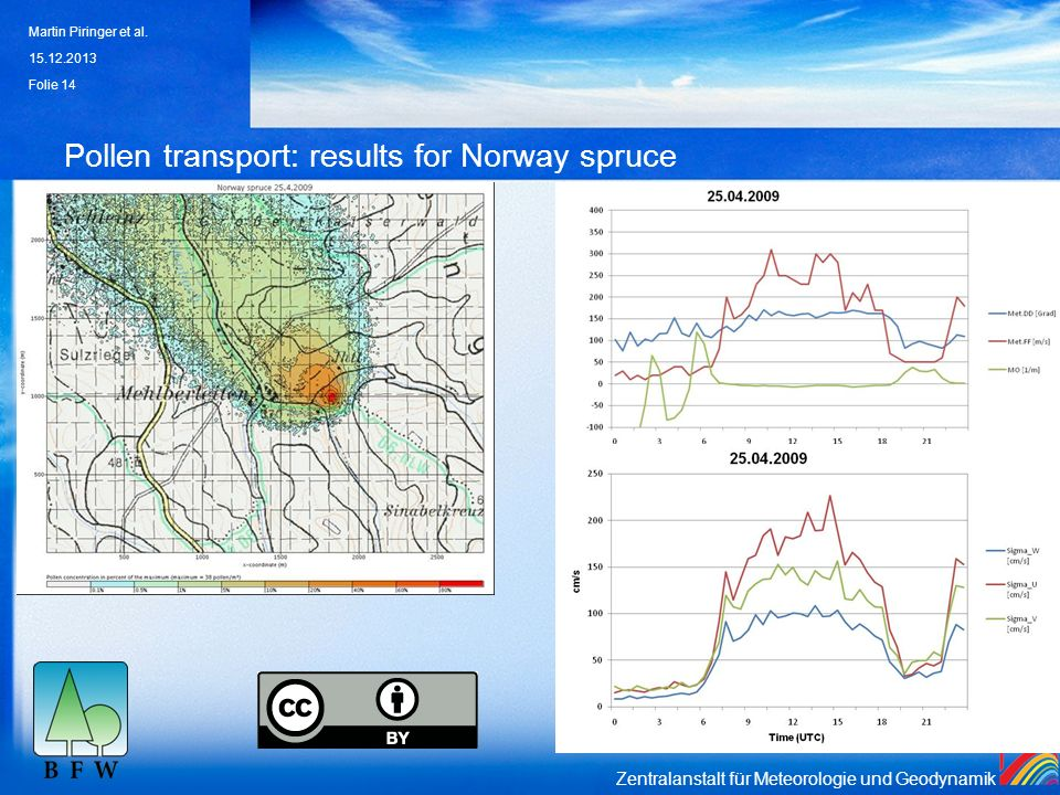 Pollen transport: results for Norway spruce