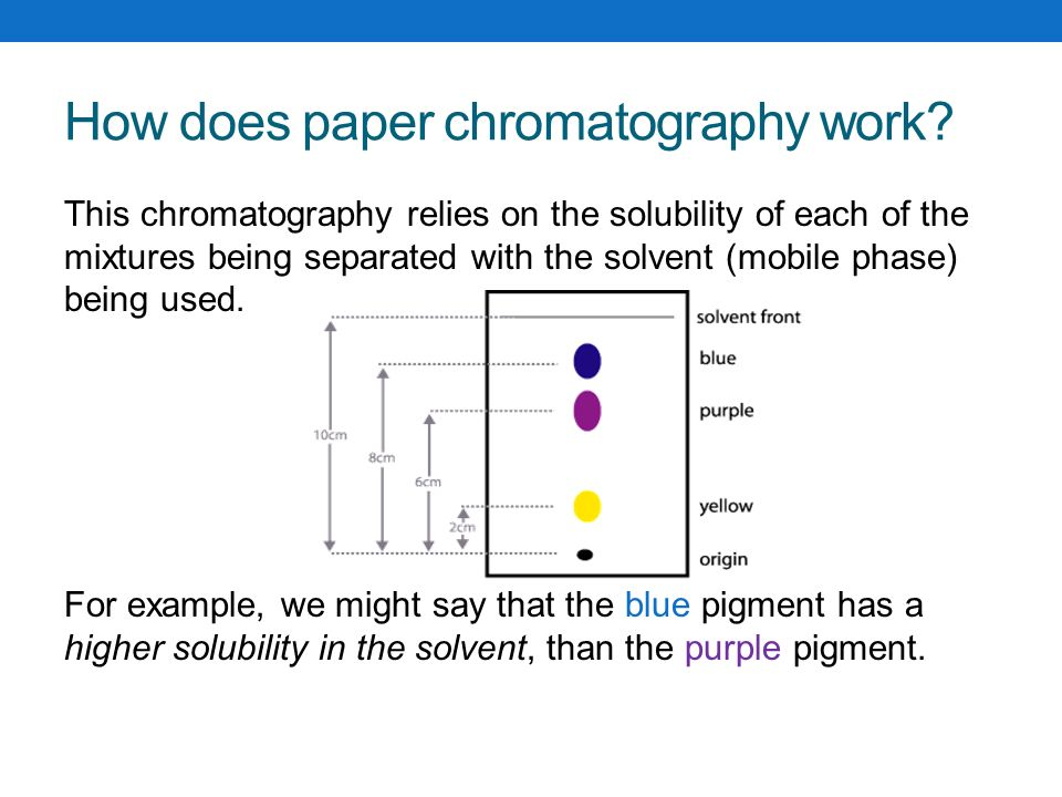 paper chromatography research paper Brief description: paper chromatography is an analytical chemistry technique for separating and identifying mixtures that are or can be colored, especially pigments.
