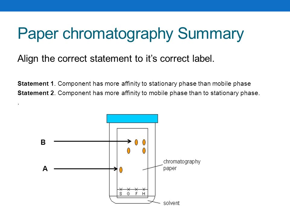 research paper affinity chromatography Paper chromatography is a technique that involves placing it is also used extensively in chemistry research liquid chromatography affinity chromatography.