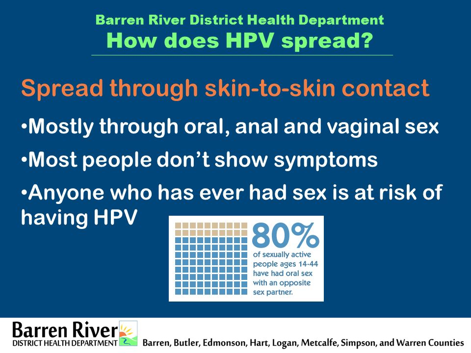 barren river district health department human papillomavirus (hpv, Human Body