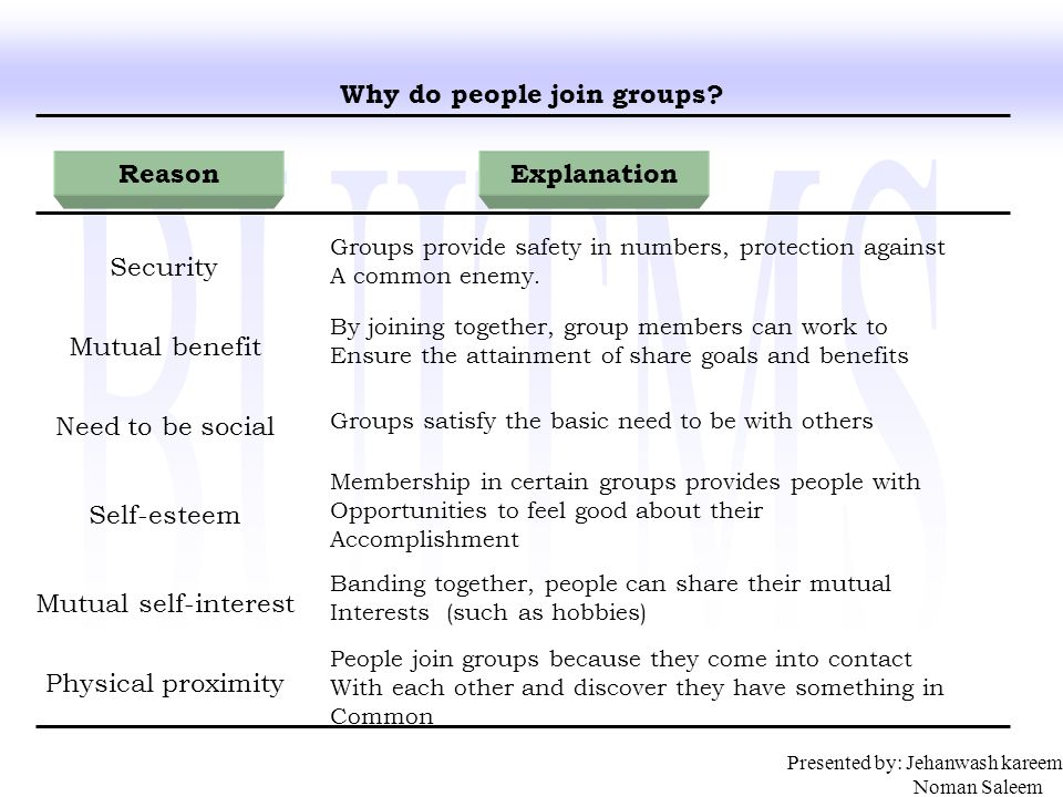 why do people join group Most people join violent extremist groups for social reasons – with someone they know, to connect with other people or to find a sense of purpose.