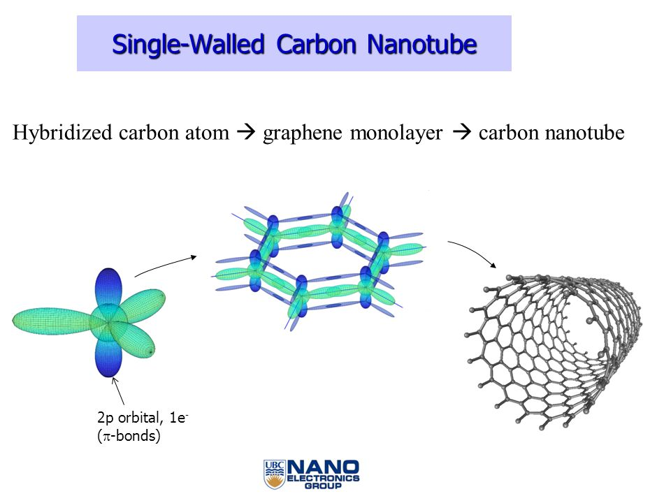 Performance Predictions For Carbon Nanotube Field Effect