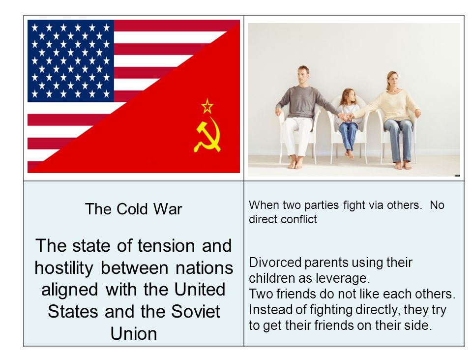 An analysis of the motivations for the cold war between the united states and soviet union