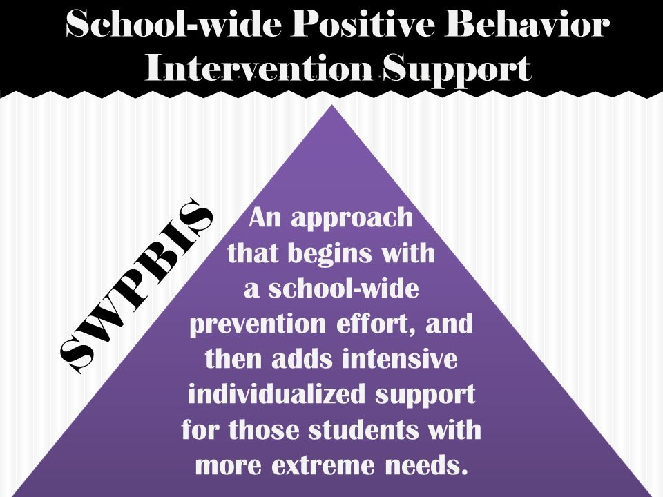school wide positive behavior and intervention and supports plan School-wide positive behavior support models provide a continuum of behavior support through the use of teams proactively anticipate and plan for student problems, behavior skills are the ta center on positive behavioral interventions and supports has been established by the.