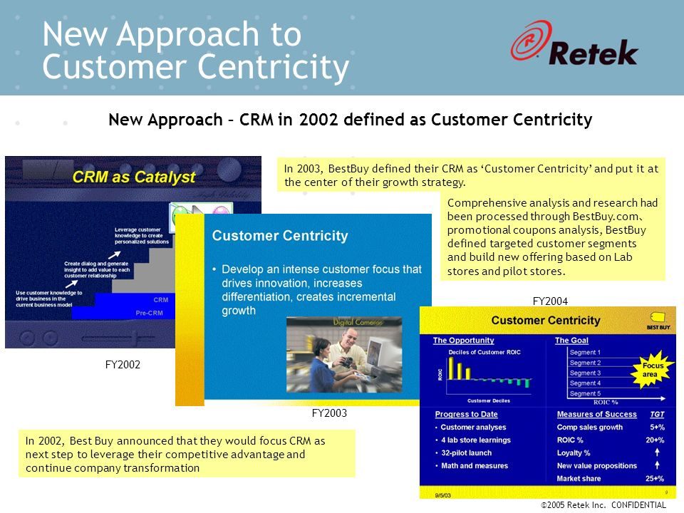 "best buy co inc customer centricity case study Best buy corporation  ust emba [1] ""best buy corporation: strategic management analysis"" s bensen,  customer centricity,."