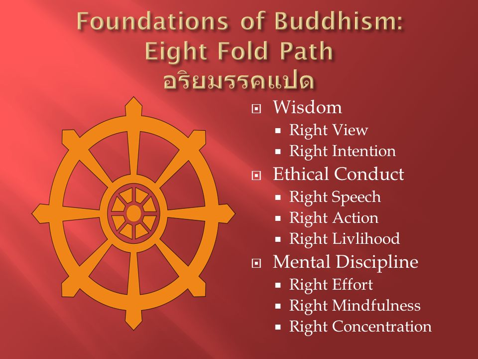 Foundations of Buddhism: Eight Fold Path อริยมรรคแปด