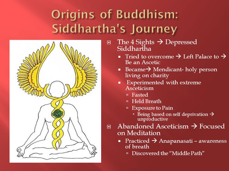 Origins of Buddhism: Siddhartha s Journey