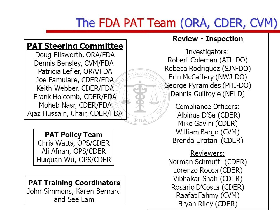 Cder Compliance Org Chart: Process Understanding and PAT - ppt video online download,Chart