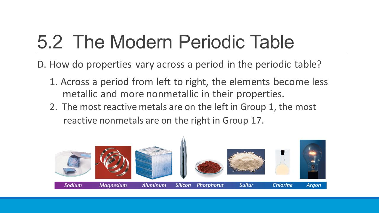 52 the modern periodic table ppt video online download 52 the modern periodic table gamestrikefo Image collections
