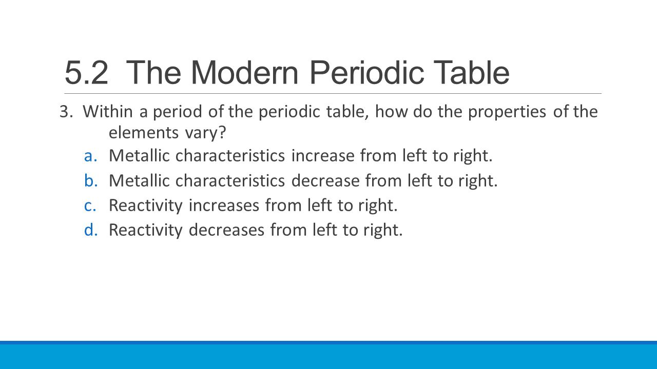 The new periodic table song download gallery periodic table images reactivity periodic table image collections periodic table images 52 the modern periodic table ppt video online gamestrikefo Images
