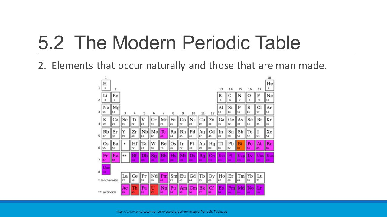 52 the modern periodic table ppt video online download 52 the modern periodic table gamestrikefo Images