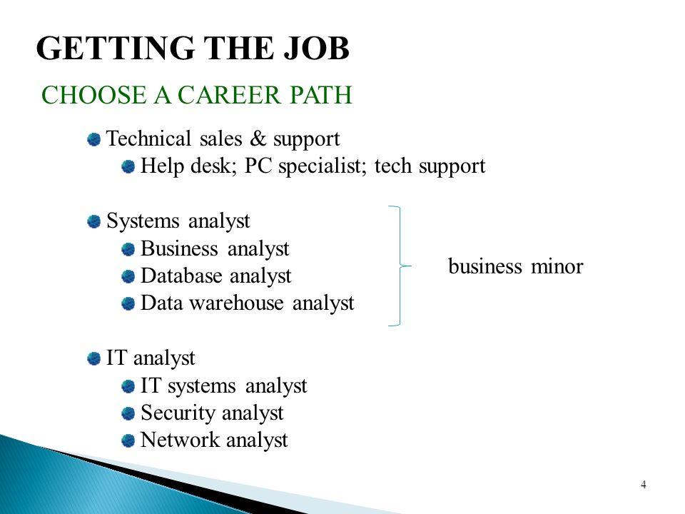 Help Desk Career Path Desk Design Ideas