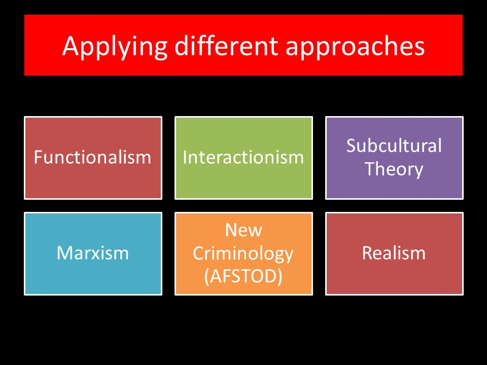 applying a criminological theory on a Topping the classroom charts: teaching criminological theory  examples of  the application of criminological theory and popular music.