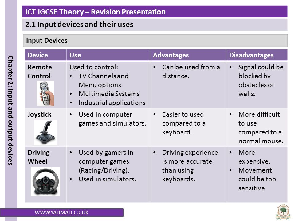input devices and their uses What are 10 input devices and their functions this is a device used to input voice data and sound you hold the microphone up to a source.