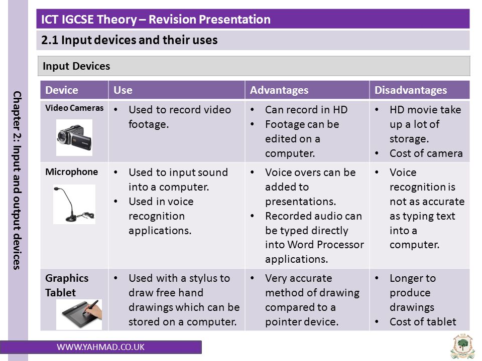 advantages disadvantage audio recording To get the maximum out of an interview that you conduct as part of a research study, it is important that you record the same this will help you to refer to it.