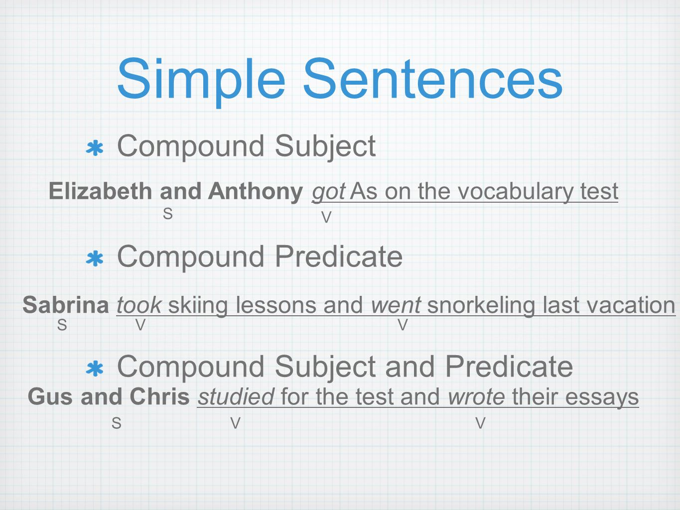 Simple and compound subjects and predicates unit 1.