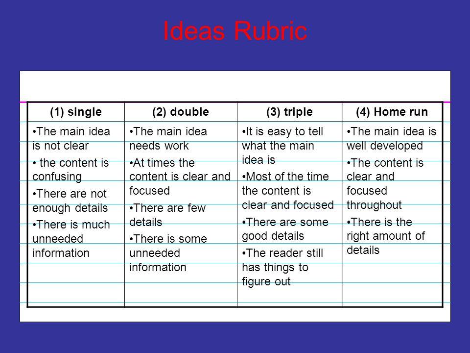 single home ideas ideas rubric 1 single 2 double 3 triple 4 home run ppt