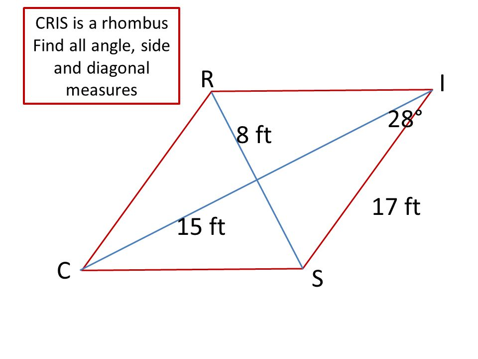 how to find unknown angles of a rhombus