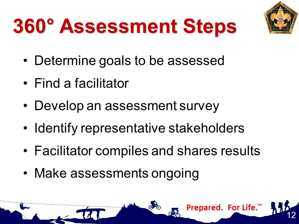360° Assessment Steps Determine goals to be assessed