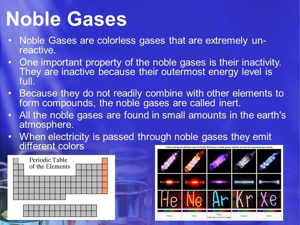 Periodic Table where are the noble gases on the periodic table located : Periodic Table of Elements: Family Properties - ppt video online ...