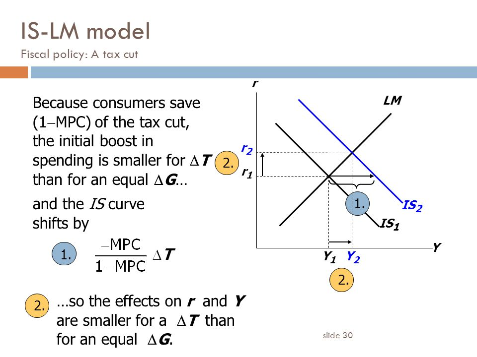 is lm model The is‐lm model adding financial markets to the real side andrew rose, global macroeconomics 9 1.