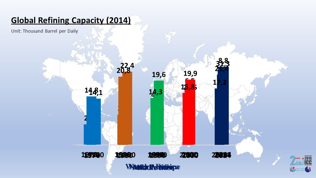 refining industry outlook in middle east Our coverage of the refining industry research and  obtain an in-depth outlook of the refining  and insights on the asia pacific and middle east.