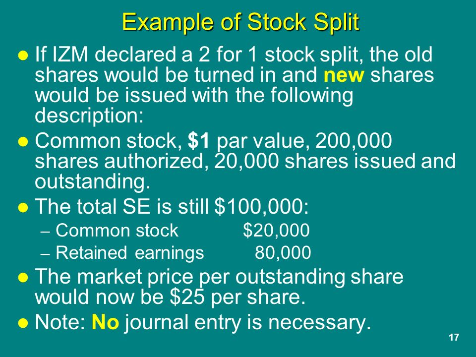 Stock options issued new shares
