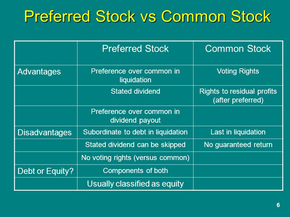 What is the Difference Between Common and Preferred Stock?