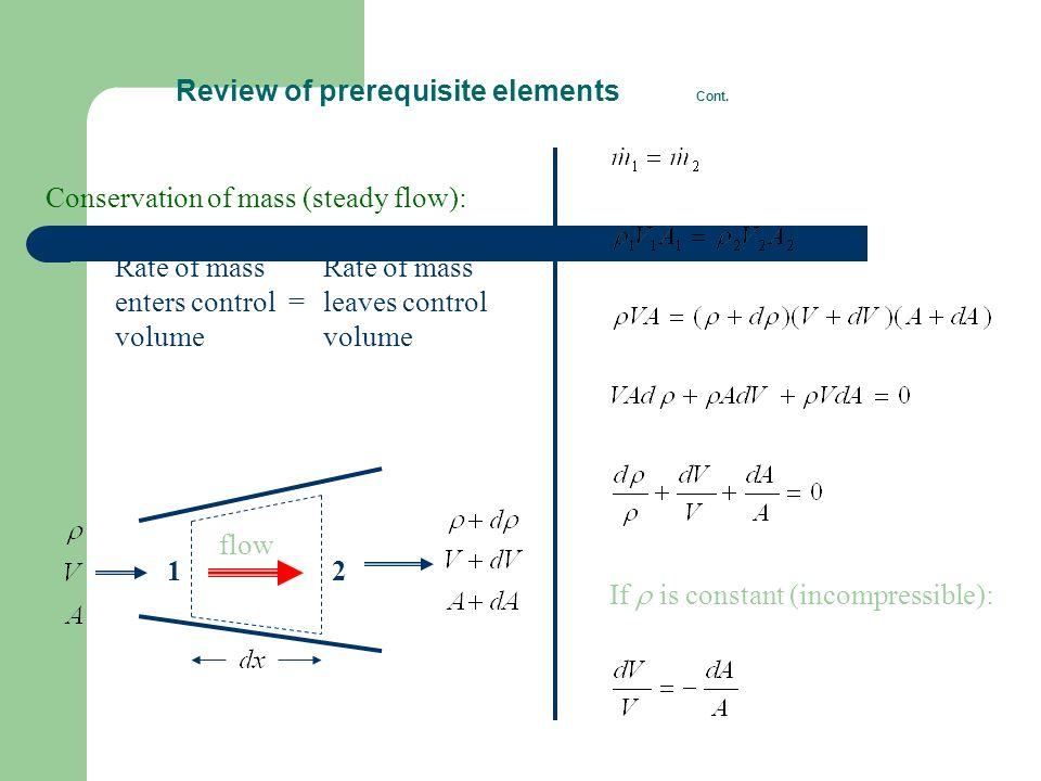 Control Volume Aerodynamic : Aerodynamics ii ppt video online download