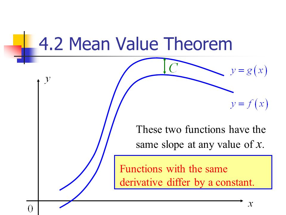 how to find the values of x with 2 functions