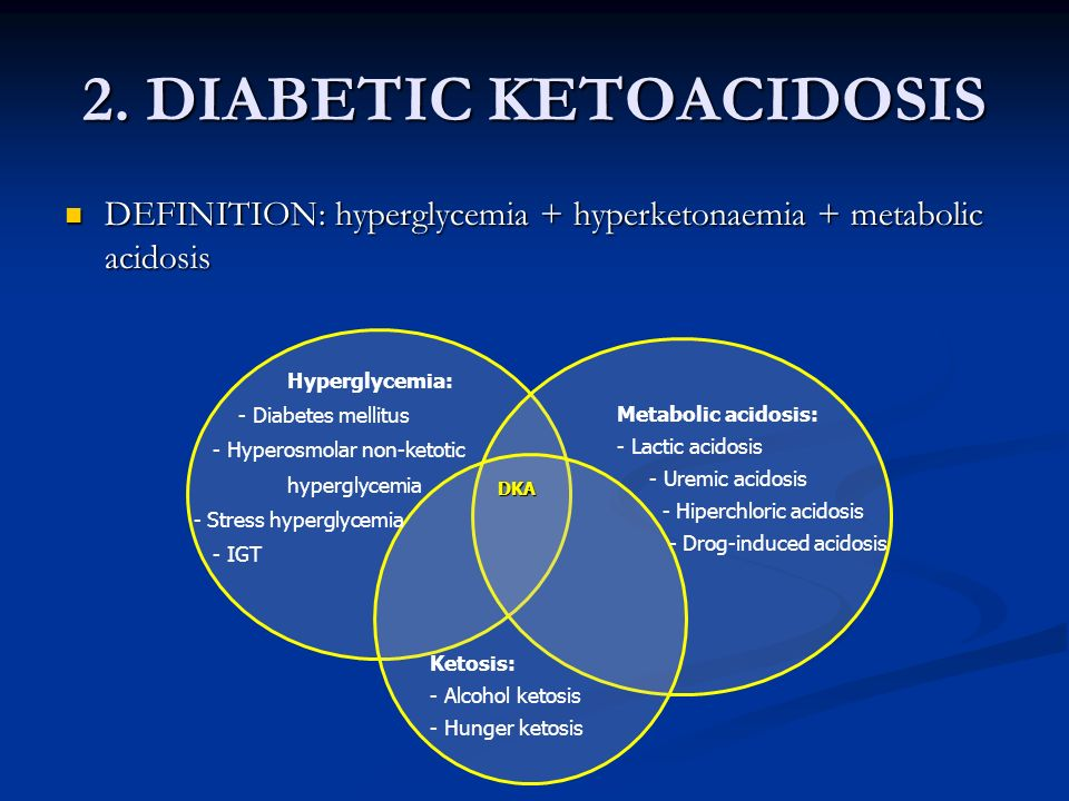 Ketotic Hypoglycemia Glucagon | All Articles about Ketogenic Diet