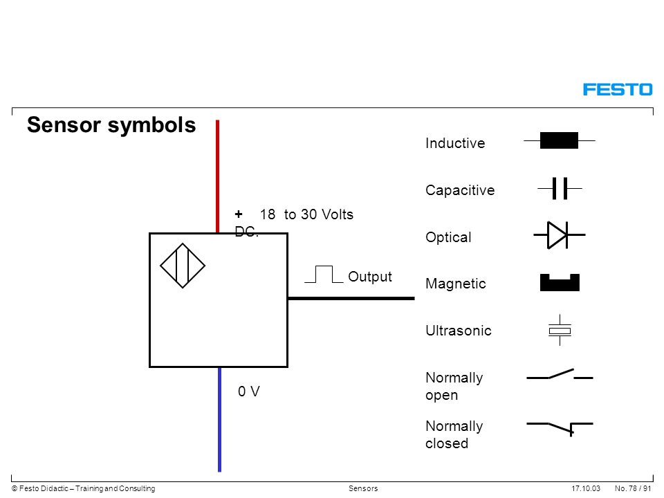 electrical schematic symbols pressure switch