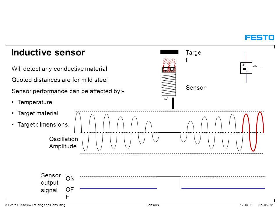 Optical Level Switch Symbol