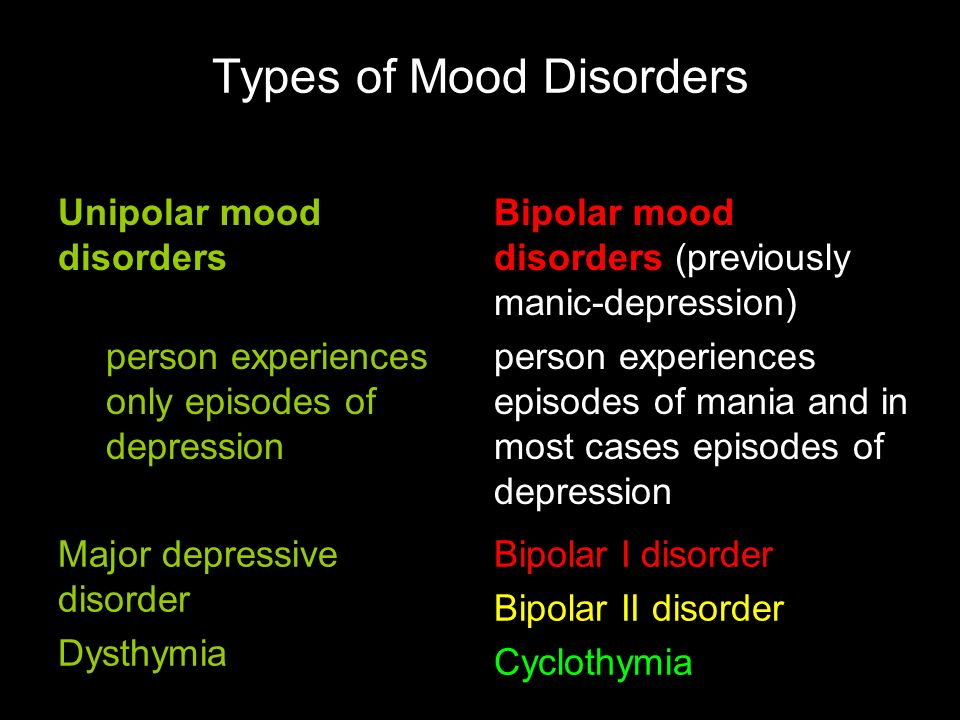 How Unipolar Depression Is Different From Bipolar Depression?