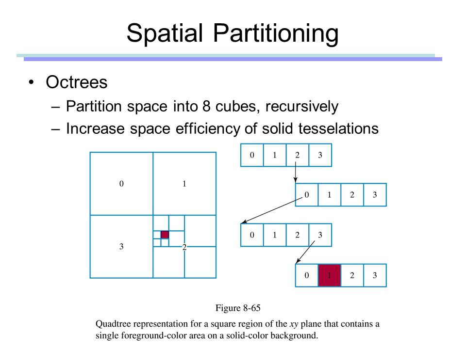 Three Dimensional Object Representation Ppt Video Online