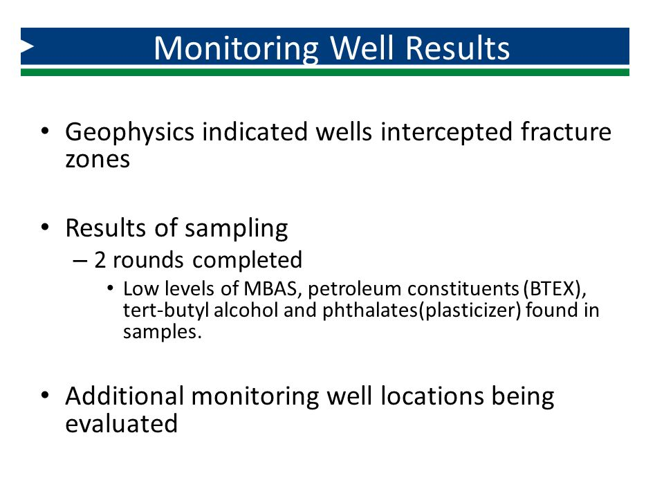Monitoring Well Results