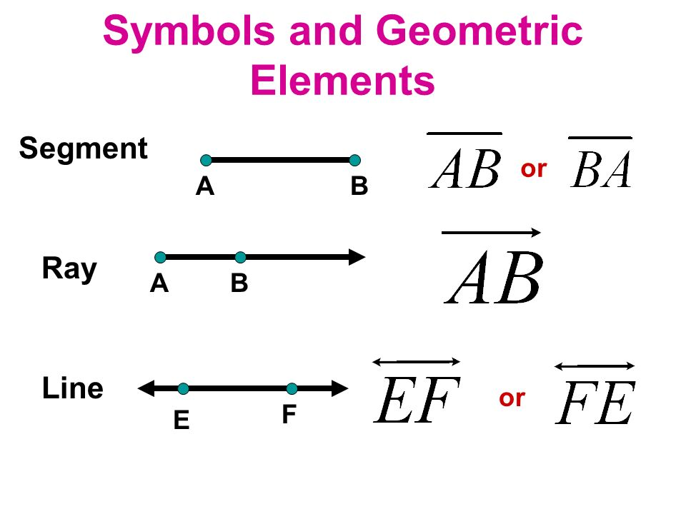 Line Segment And Line Drawing Algorithm : Symbols and geometric elements ppt video online download