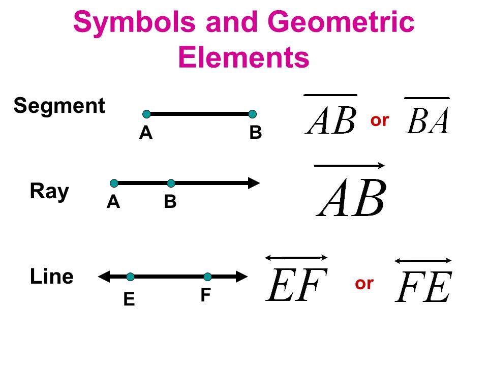 Geometry congruent symbol
