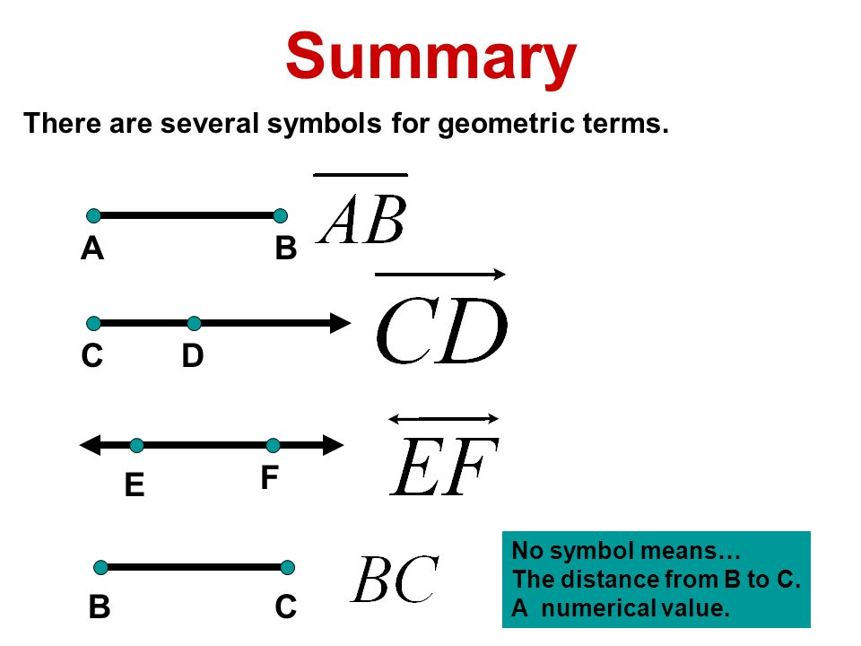 Symbols And Geometric Elements Ppt Video Online Download