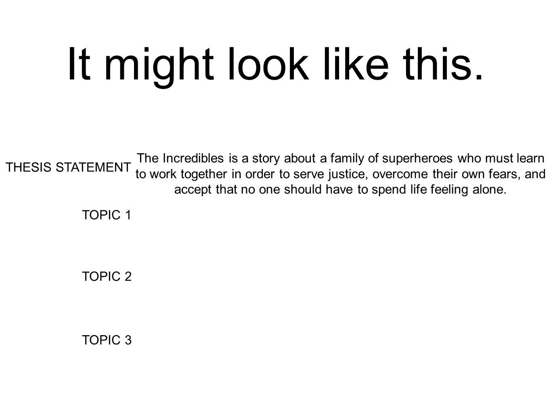 Crucible reputation theme essay