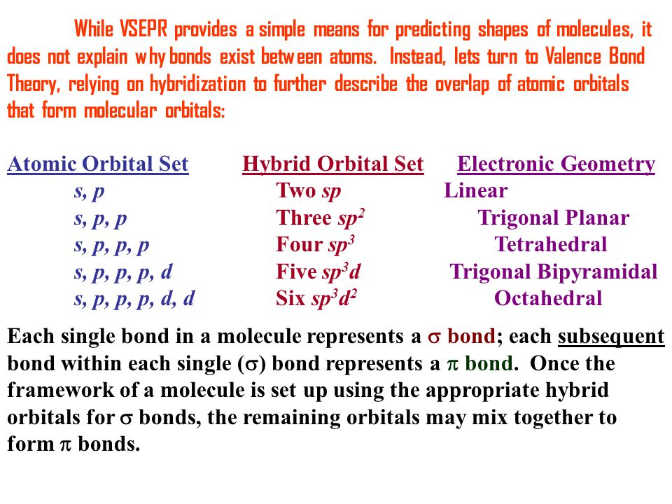 A bond will form if: Valence Bond Theory - ppt video online download