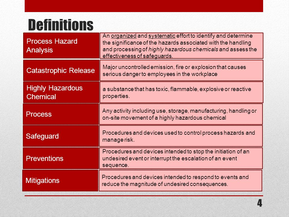 Definitions Process Hazard Analysis Catastrophic Release
